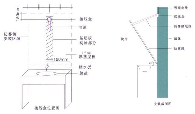 接线盒:为了安装方便